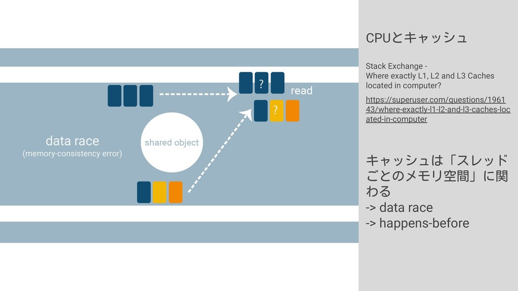CPUとキャッシュ Stack Exchange - Where exactly L1, L2...