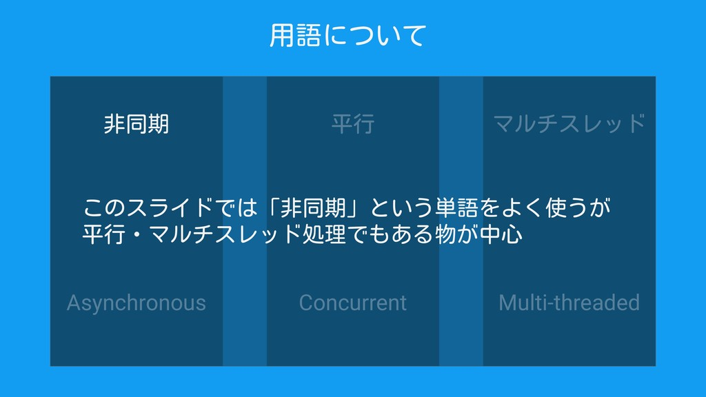 マルチスレッド Multi-threaded Concurrent Asynchronous ...
