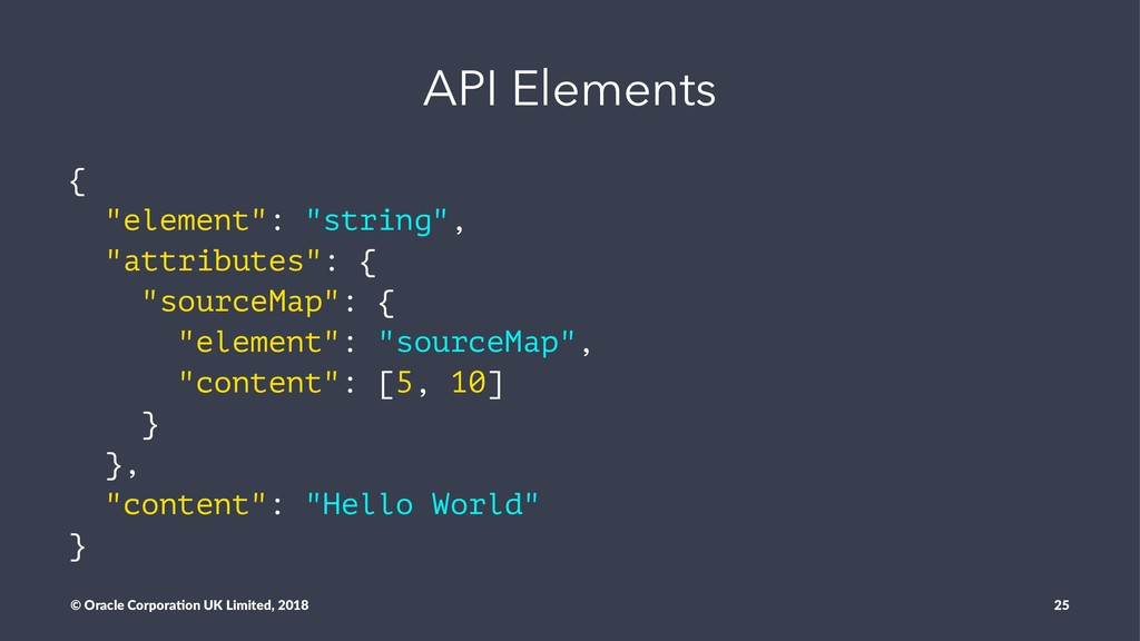 "API Elements { ""element"": ""string"", ""attributes..."