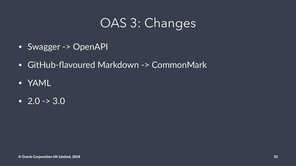 OAS 3: Changes • Swagger -> OpenAPI • GitHub-fla...