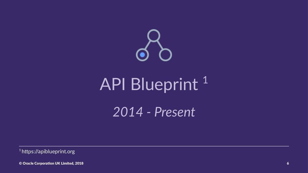 API Blueprint 1 2014 - Present 1 h$ps:/ /apiblu...