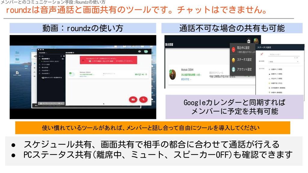 roundzは音声通話と画面共有のツールです。チャットはできません。 ● スケジュール共有、画...