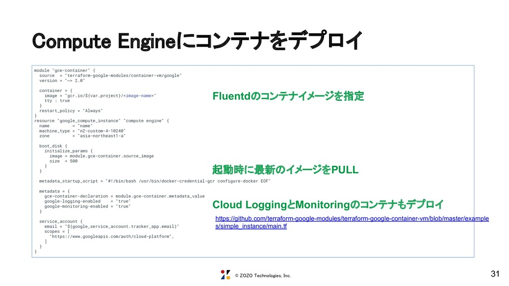 © ZOZO Technologies, Inc. Compute Engineにコンテナをデ...