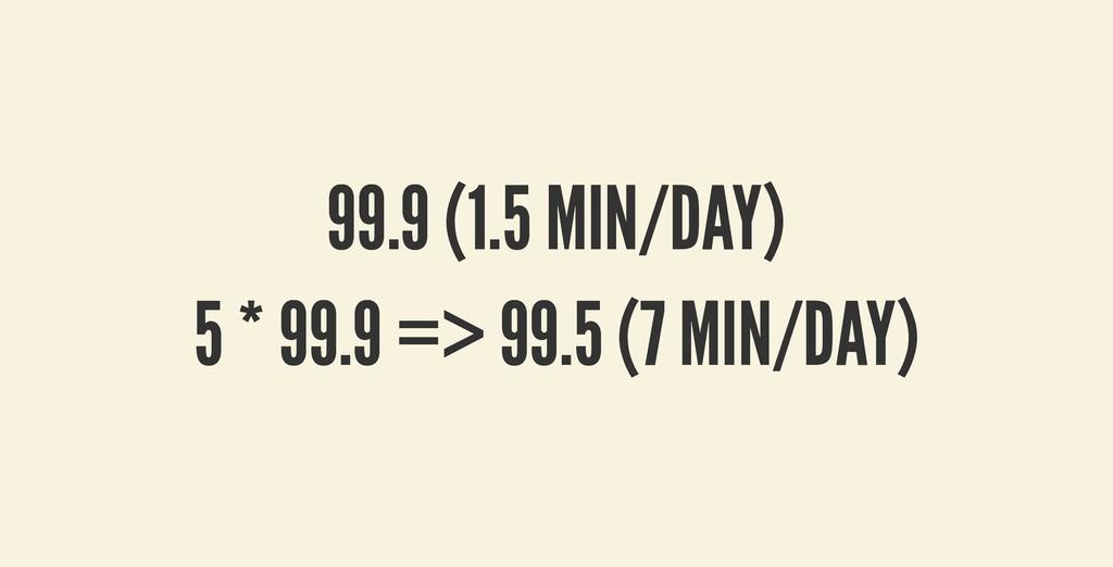 99.9 (1.5 MIN/DAY) 99.9 (1.5 MIN/DAY) 5 * 99.9 ...