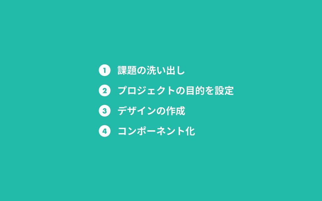 課題の洗い出し 1 プロジェクトの目的を設定 2 デザインの作成 3 コンポーネント化 4