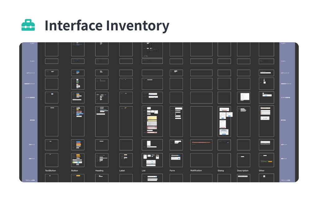 Interface Inventory 