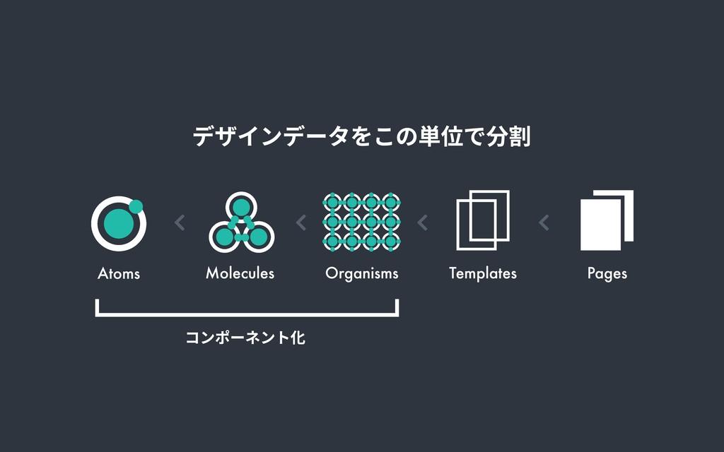 デザインデータをこの単位で分割 コンポーネント化 Atoms Molecules Organi...