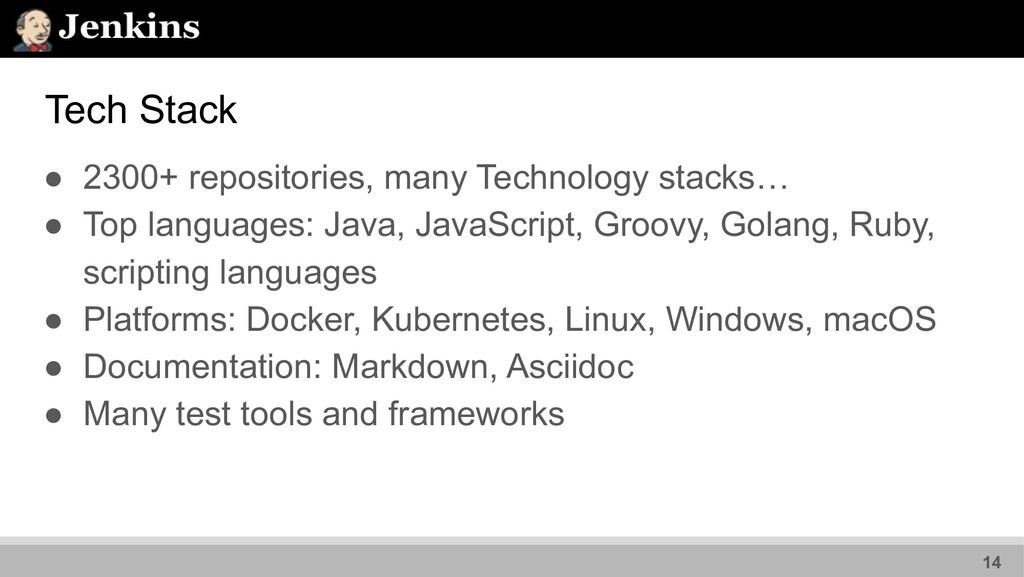 Tech Stack 14 ● 2300+ repositories, many Techno...