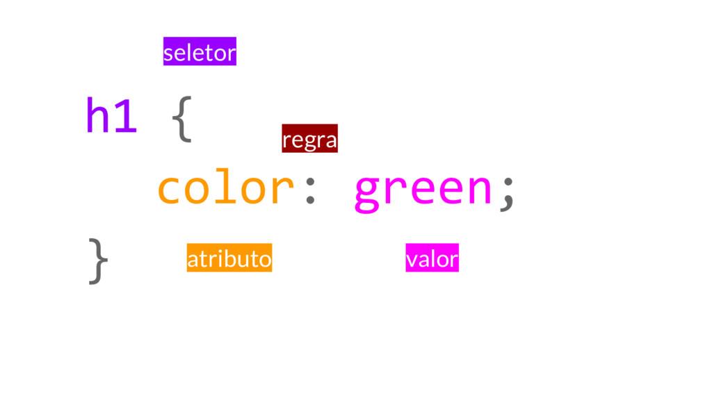 h1 { color: green; } seletor regra atributo val...