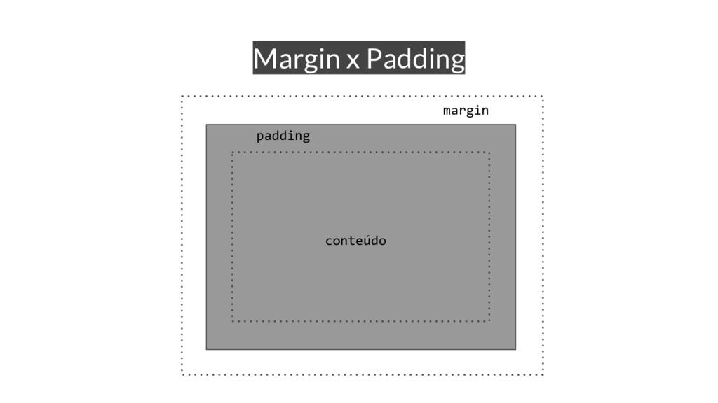Margin x Padding conteúdo padding margin