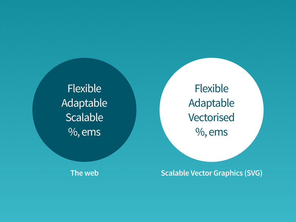Flexible Adaptable Vectorised %, ems Flexible A...