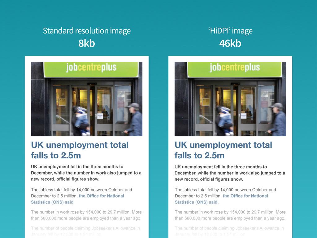 'HiDPI' image 46kb Standard resolution image 8k...