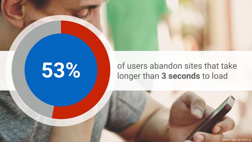 of users abandon sites that take longer than 3 ...