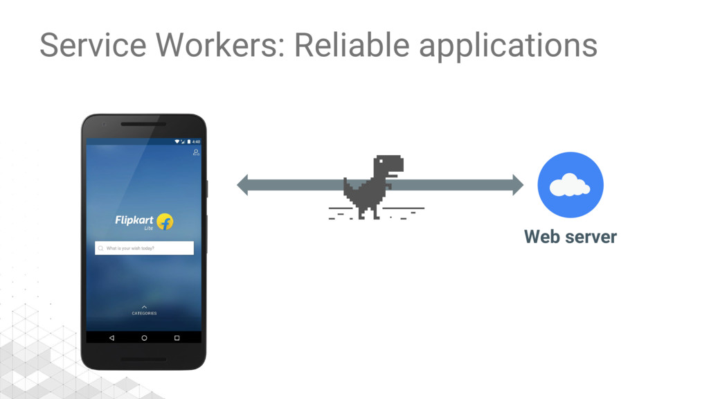 Service Workers: Reliable applications Web serv...