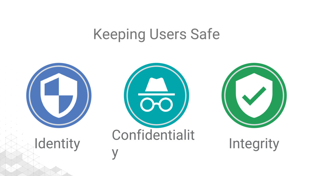 Keeping Users Safe Identity Confidentialit y In...