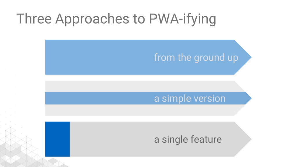 Three Approaches to PWA-ifying from the ground ...