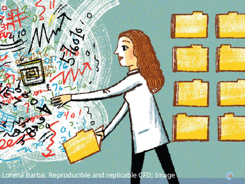 28 Lorena Barba: Reproducible and replicable CF...
