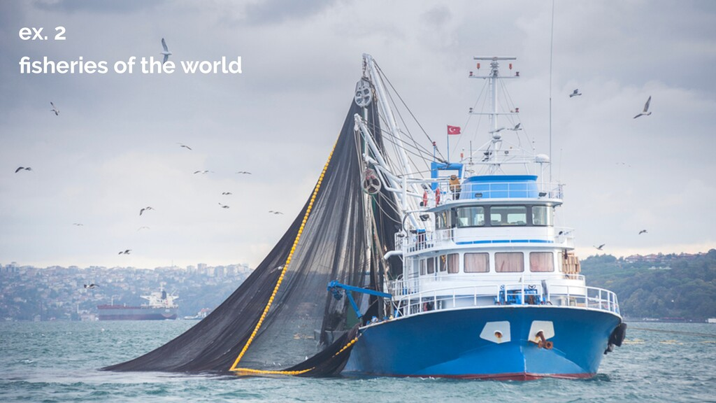 ex. 2 fisheries of the world