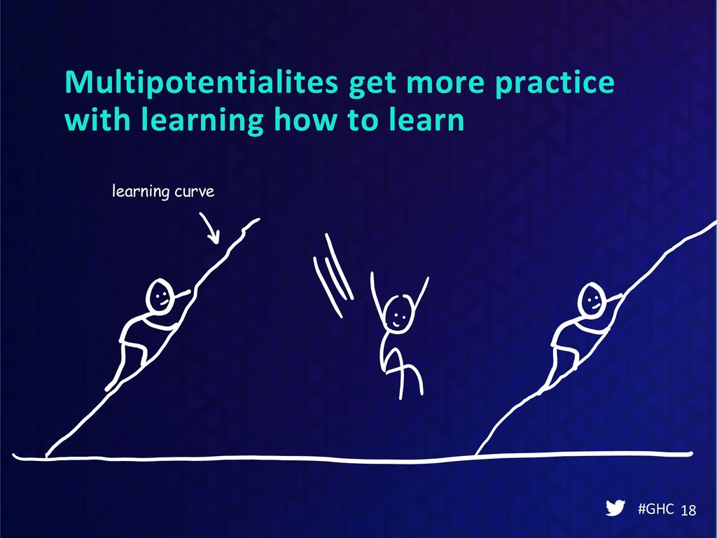 Multipotentialites get more practice with learn...