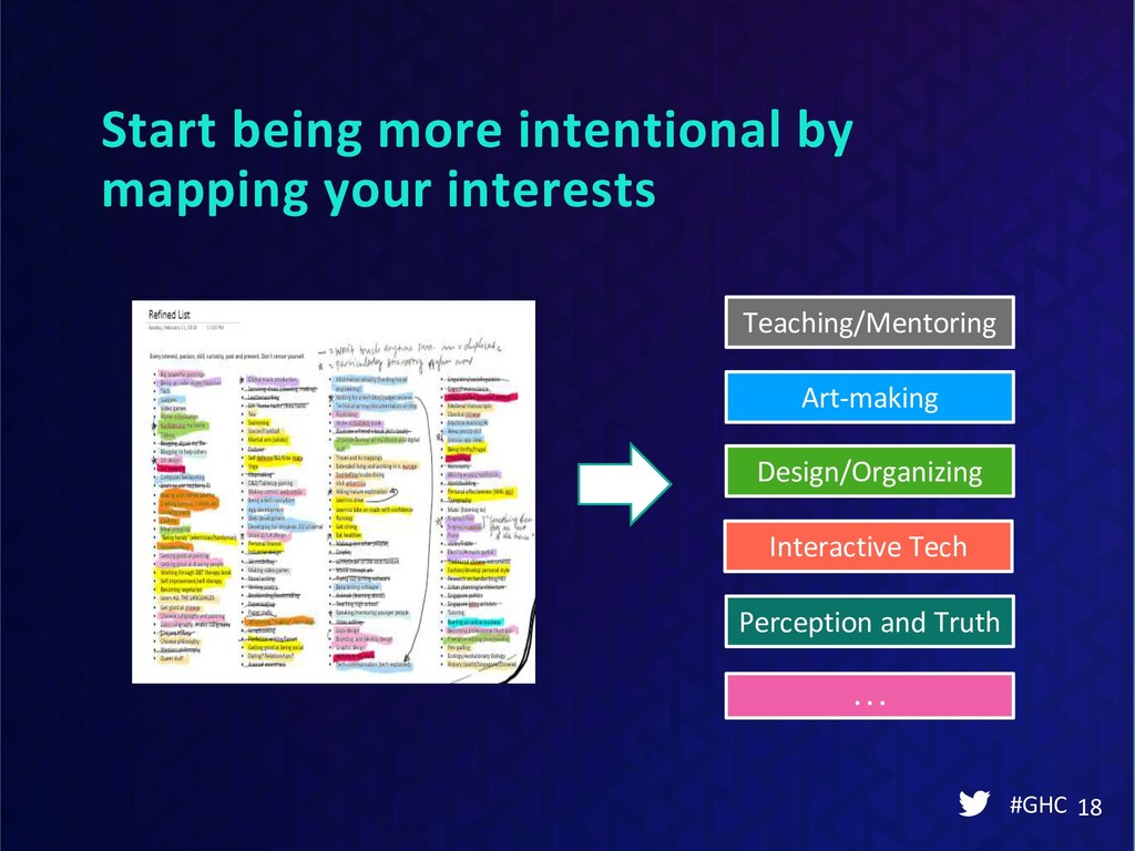 Start being more intentional by mapping your in...