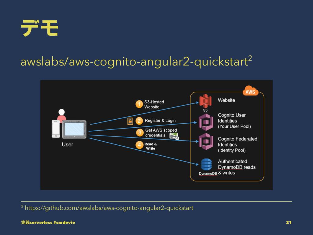 σϞ awslabs/aws-cognito-angular2-quickstart2 2 h...