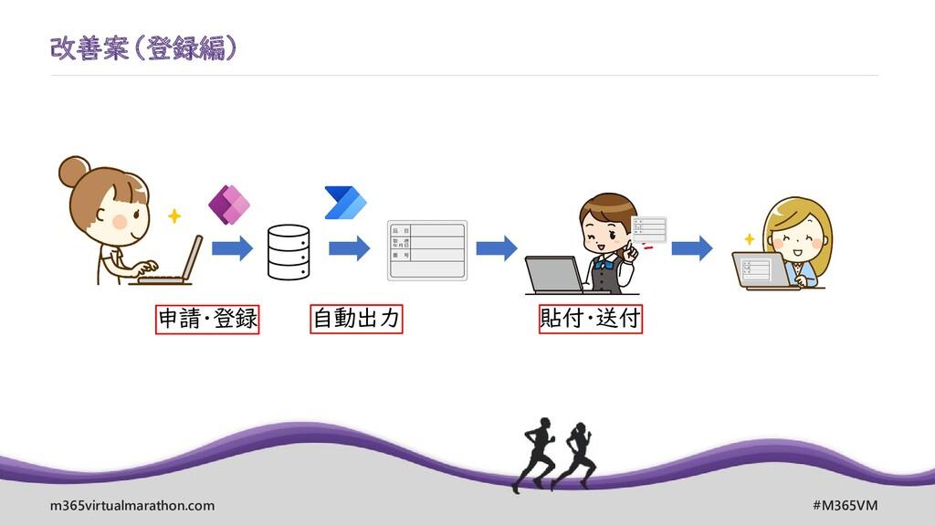 m365virtualmarathon.com #M365VM 改善案(登録編) 申請・登録 ...