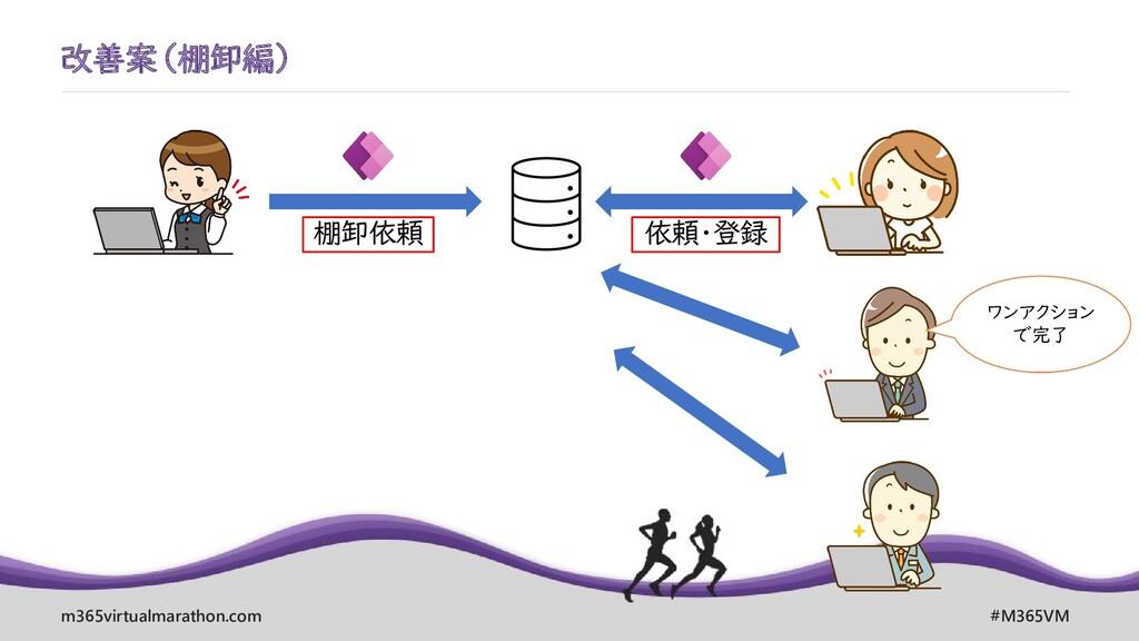 m365virtualmarathon.com #M365VM 改善案(棚卸編) 棚卸依頼 依...