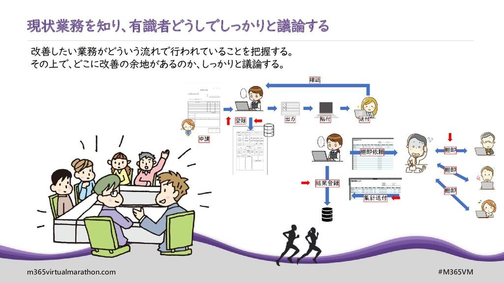 m365virtualmarathon.com #M365VM 現状業務を知り、有識者どうしで...