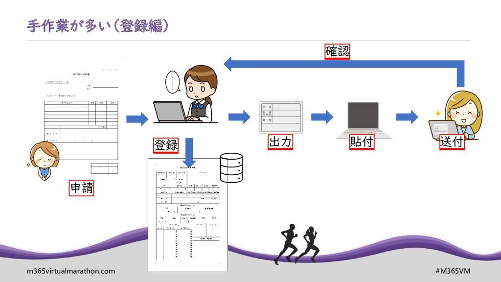 m365virtualmarathon.com #M365VM 手作業が多い(登録編) 申請 ...