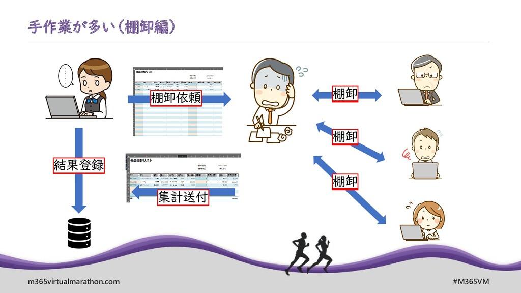 m365virtualmarathon.com #M365VM 手作業が多い(棚卸編) 棚卸依...