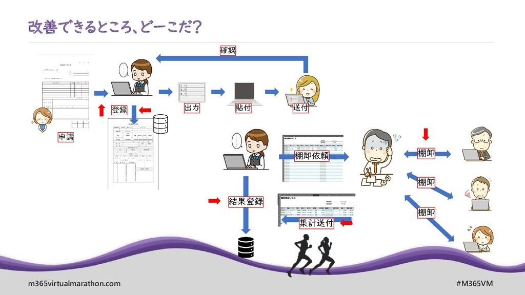 m365virtualmarathon.com #M365VM 改善できるところ、どーこだ?