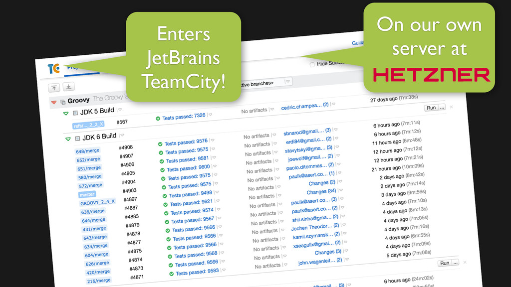 Enters JetBrains TeamCity! On our own server at