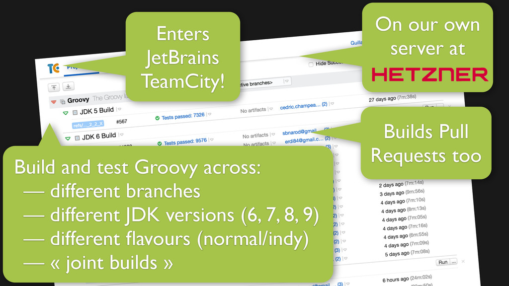 Enters JetBrains TeamCity! On our own server at...