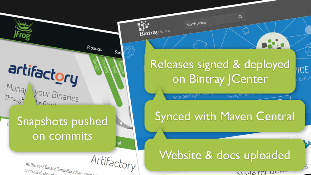 Snapshots pushed on commits Releases signed & d...