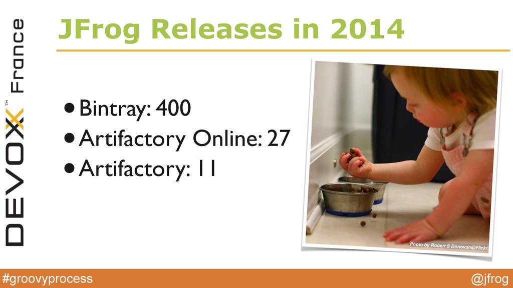 #groovyprocess @jfrog JFrog Releases in 2014 •B...