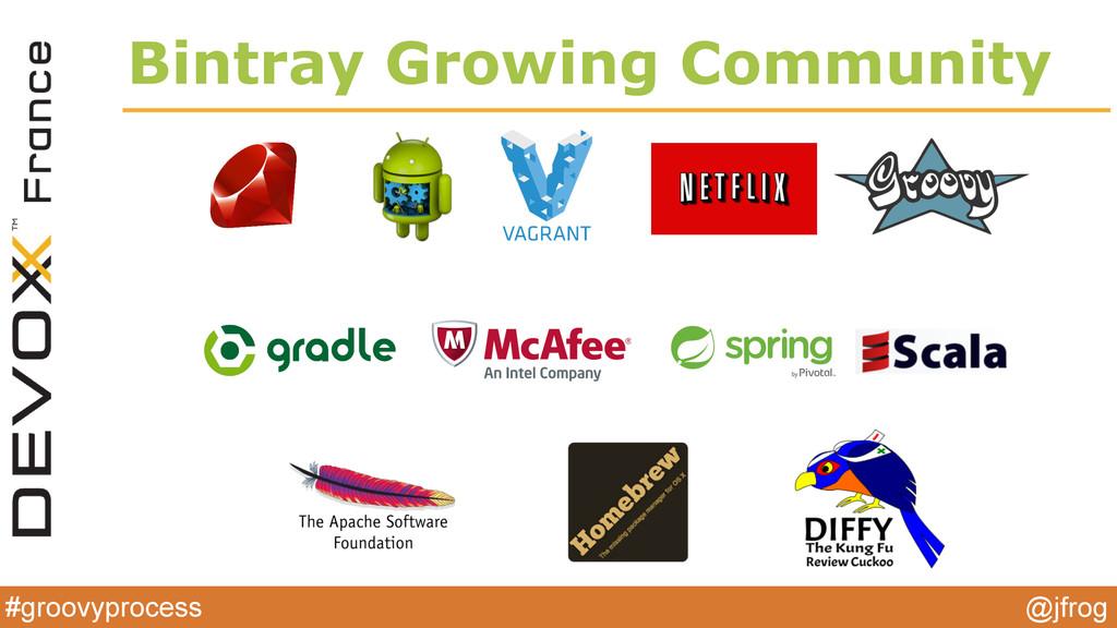 #groovyprocess @jfrog Bintray Growing Community