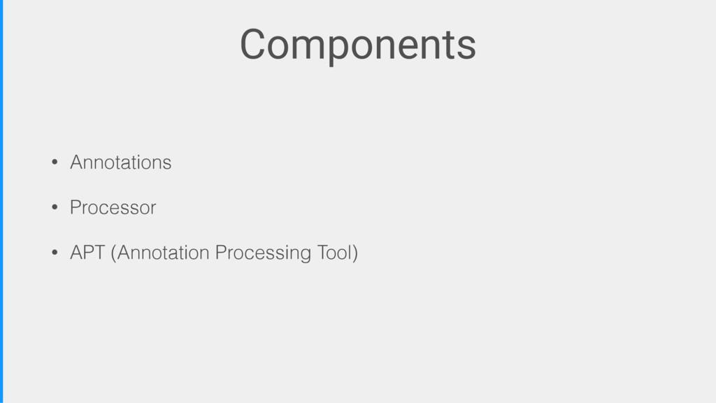 Components • Annotations • Processor • APT (Ann...