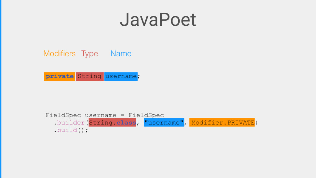 private String username; JavaPoet Modifiers Type...
