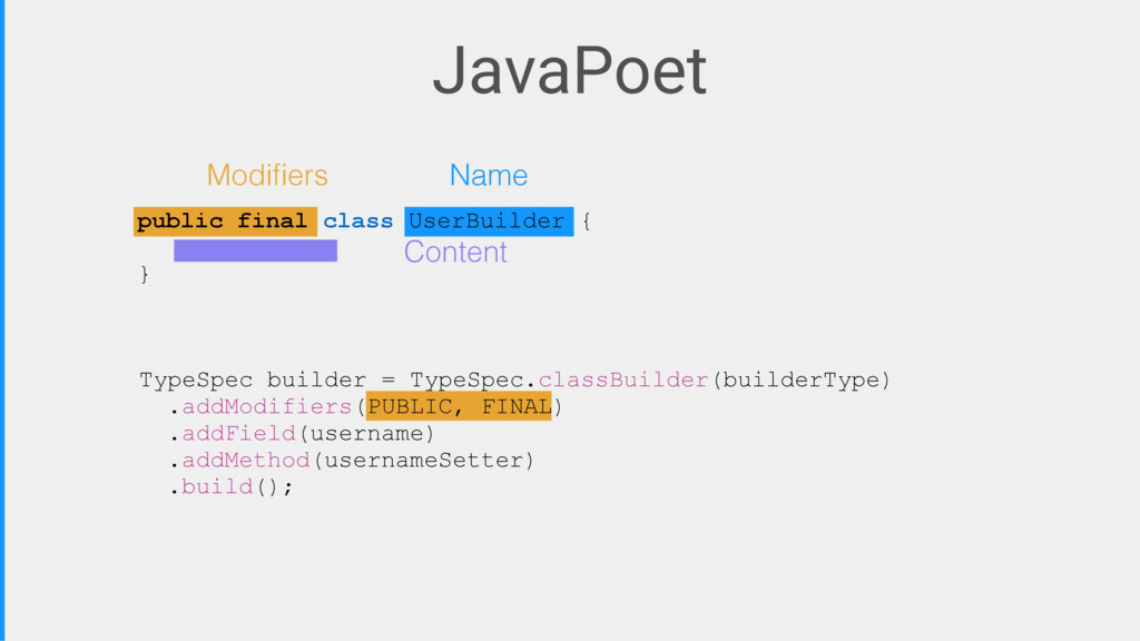 JavaPoet Modifiers Name Content TypeSpec builder...