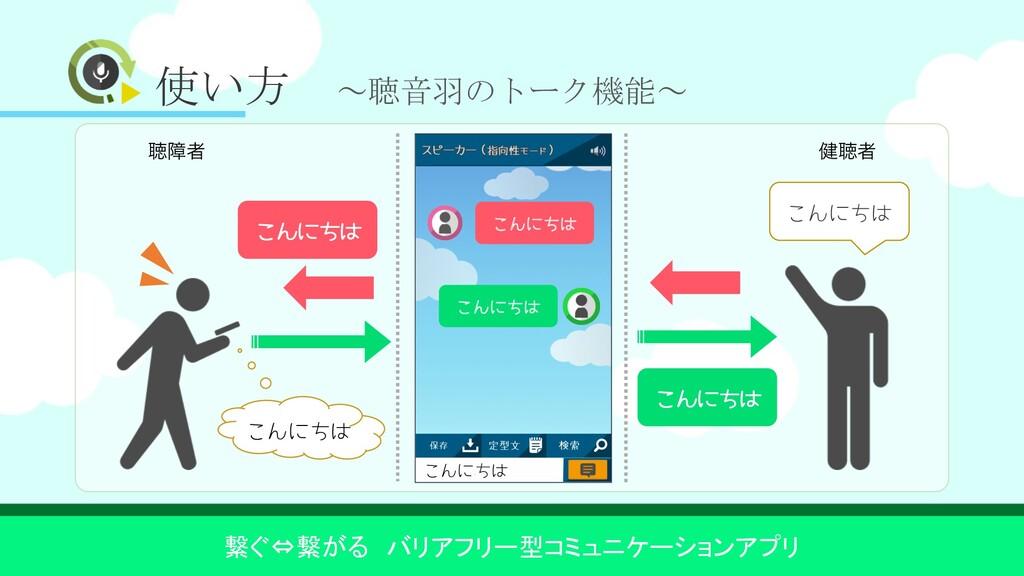 使い方 ~聴音羽のトーク機能~ 繋ぐ⇔繋がる バリアフリー型コミュニケーションアプリ ͜Μʹͪ...