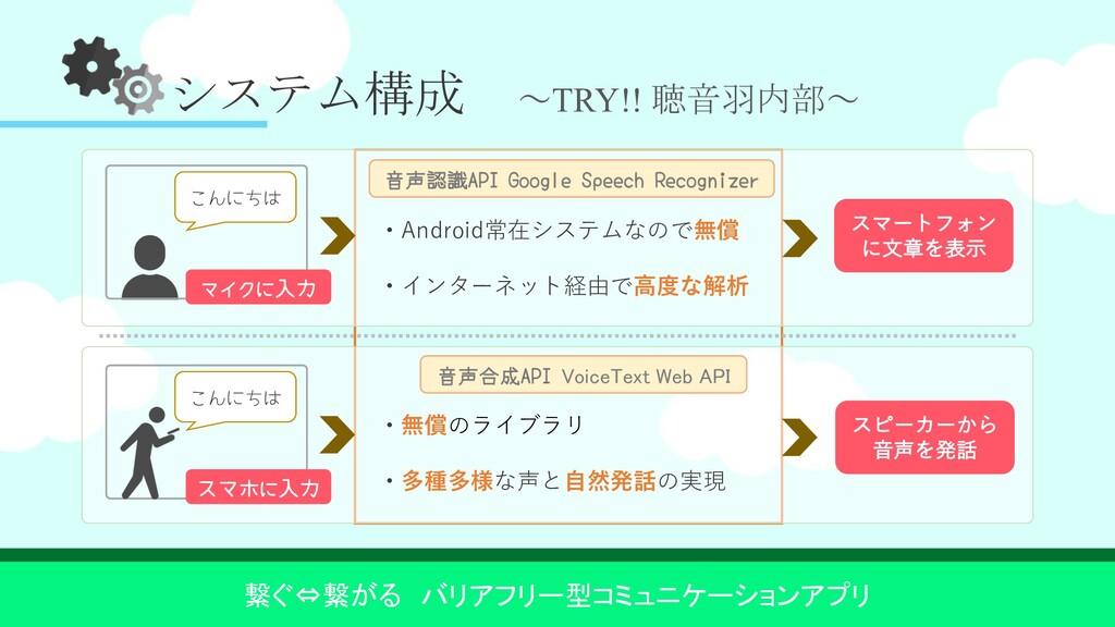 システム構成 ~TRY!! 聴音羽内部~ 繋ぐ⇔繋がる バリアフリー型コミュニケーションアプリ...