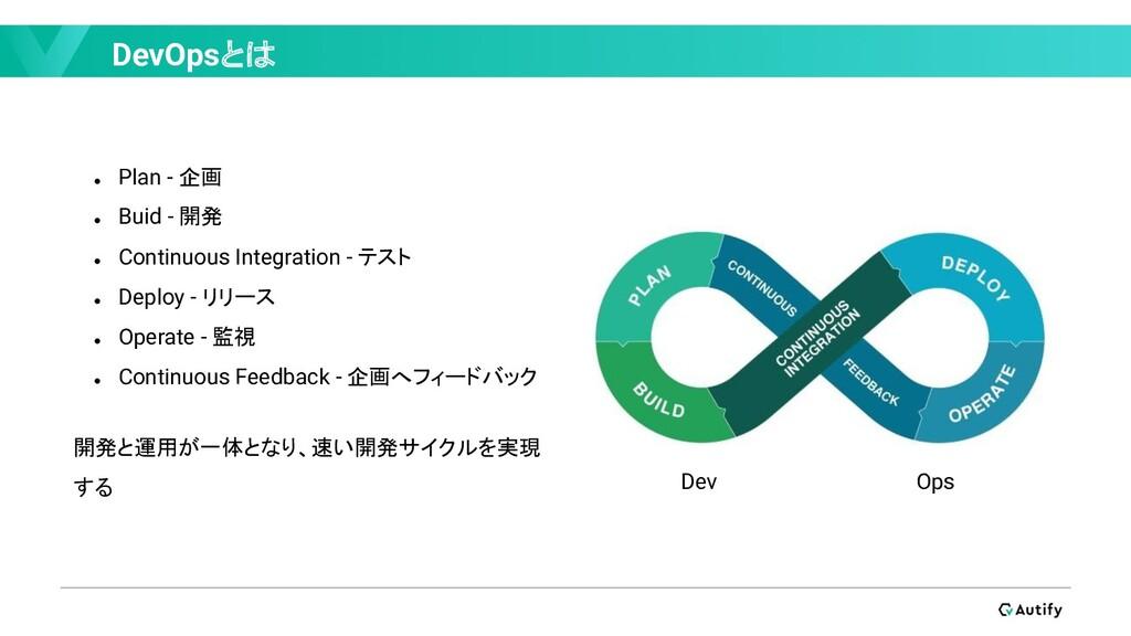 DevOpsとは ● Plan - 企画 ● Buid - 開発 ● Continuous I...