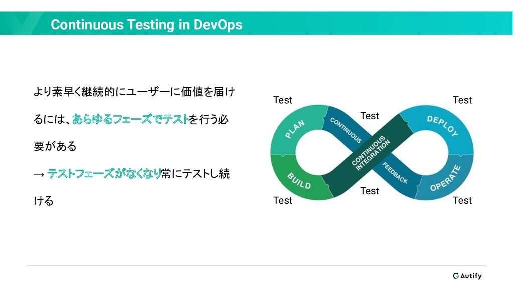 Continuous Testing in DevOps より素早く継続的にユーザーに価値を届...
