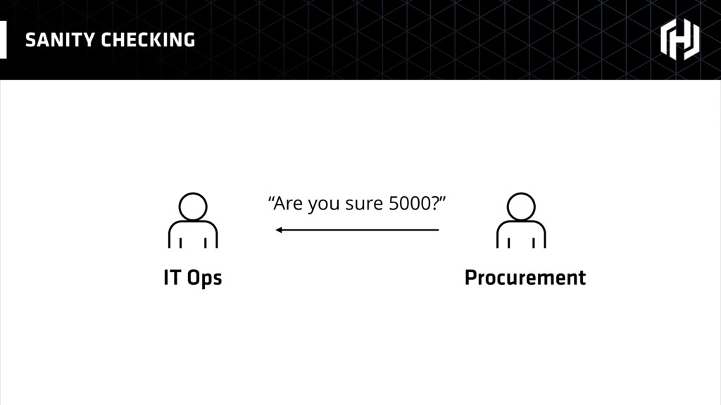 "SANITY CHECKING IT Ops Procurement ""Are you sur..."