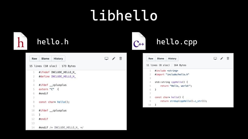 libhello hello.h hello.cpp