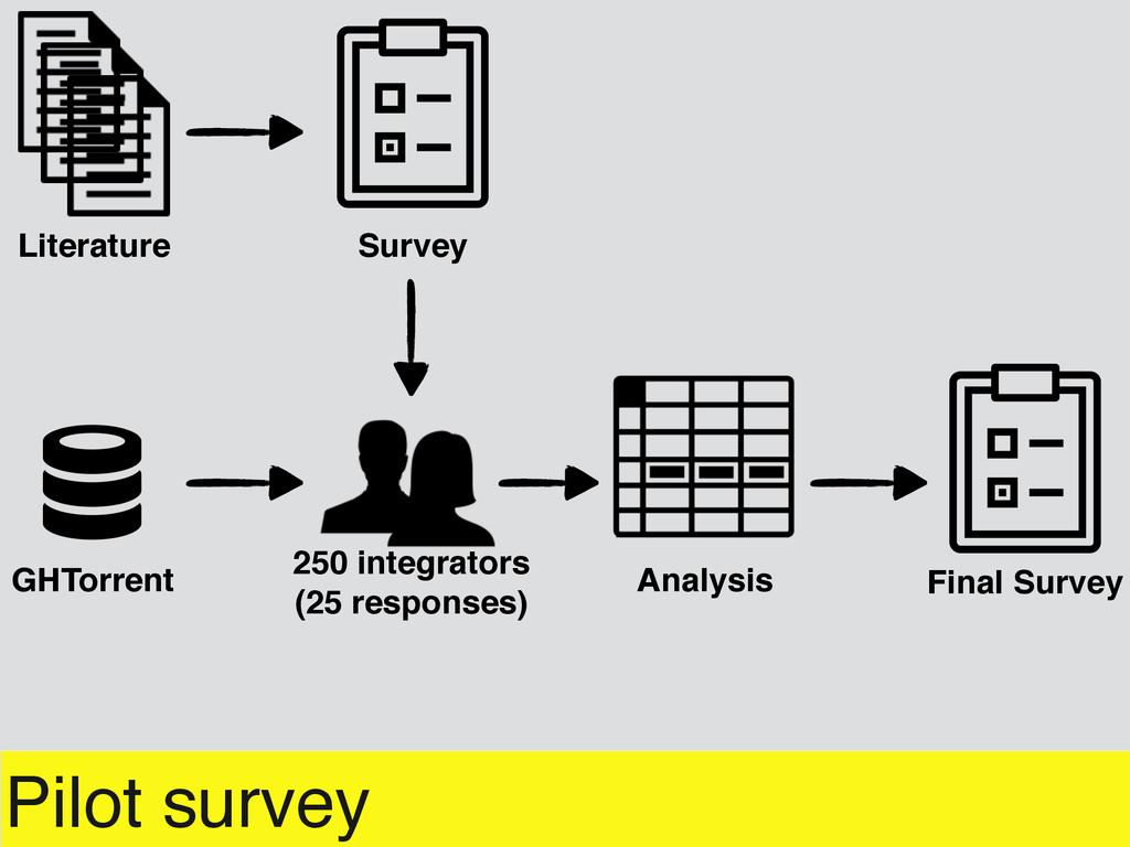 Pilot survey GHTorrent 250 integrators (25 resp...