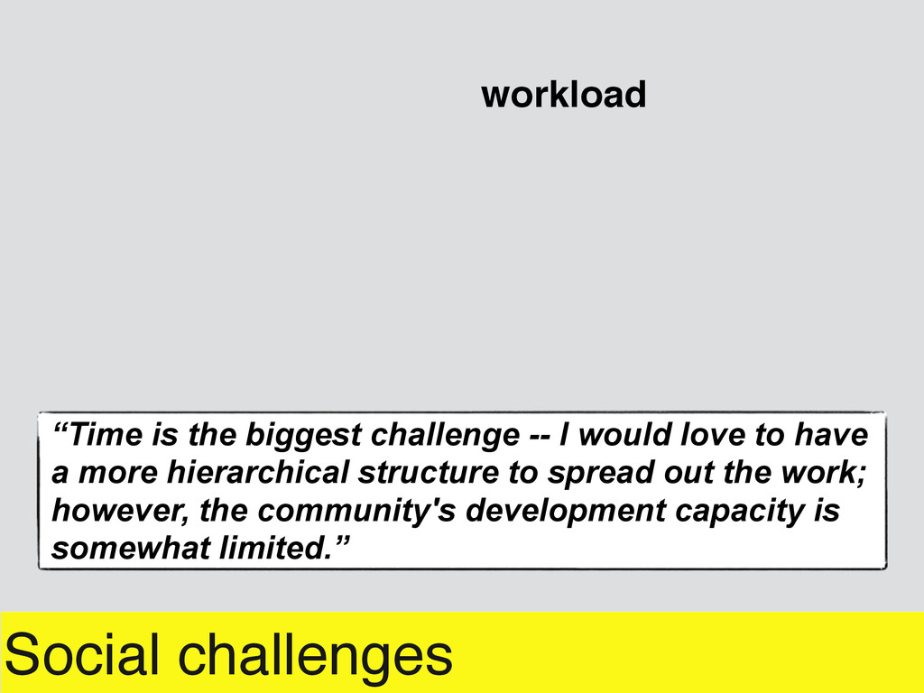 """Social challenges """"Time is the biggest challeng..."""
