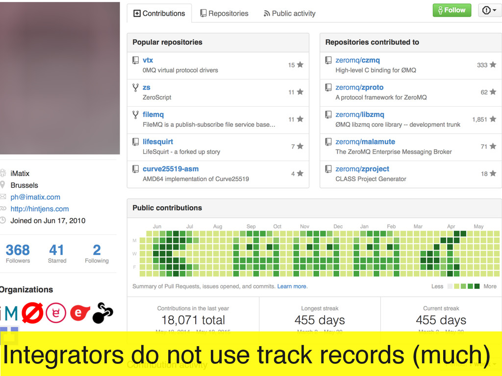 Integrators do not use track records (much)