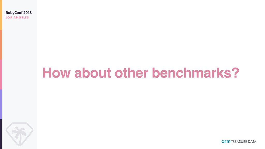 How about other benchmarks?