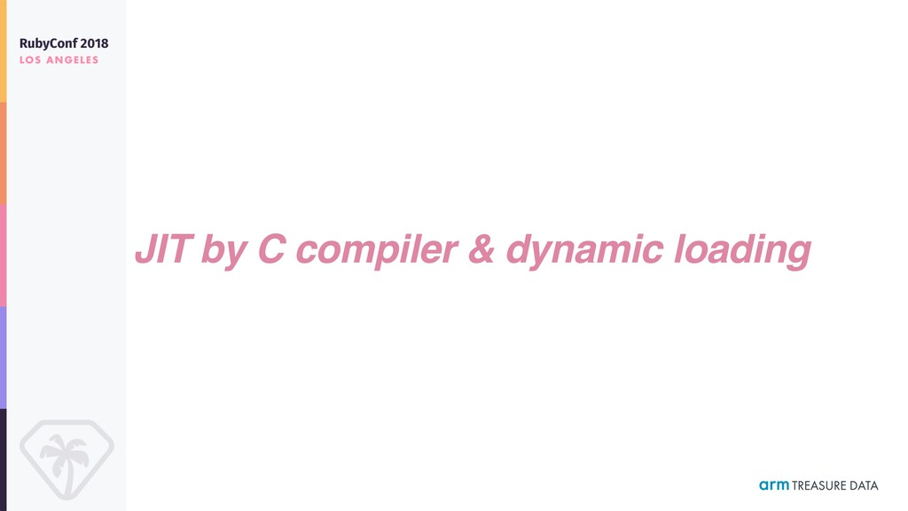 JIT by C compiler & dynamic loading